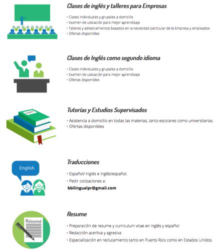 Clases de Inglés Traducción de trabajos en inglés
